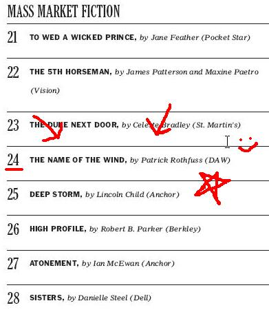 The New York Times Best Seller List Click Picture To Embiggen